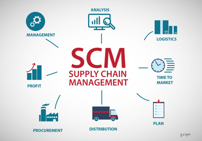 Chain Management o SCM? - Photo 1